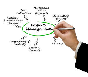canstockphoto25216589-Property-Management